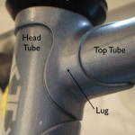 A head tube lug