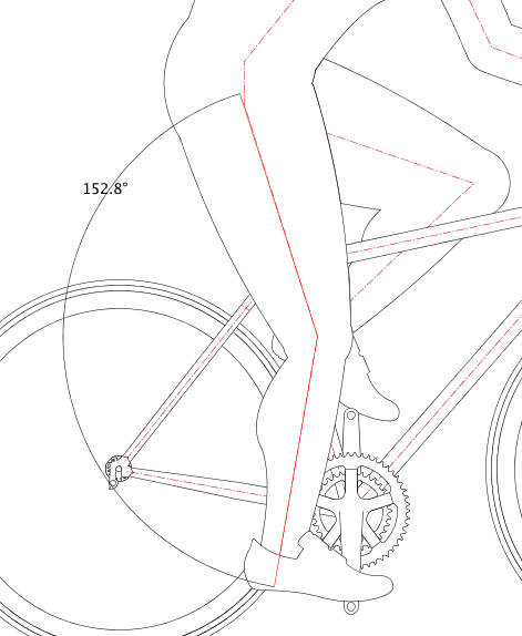 Saddle Height — What's Right?